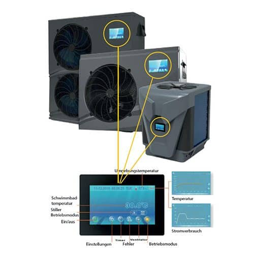 Aquaforte Wärmepumpe mit Display
